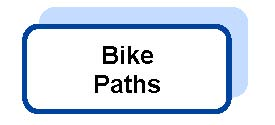 Bike Paths
