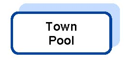 Town Pool