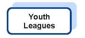 Youth Legues