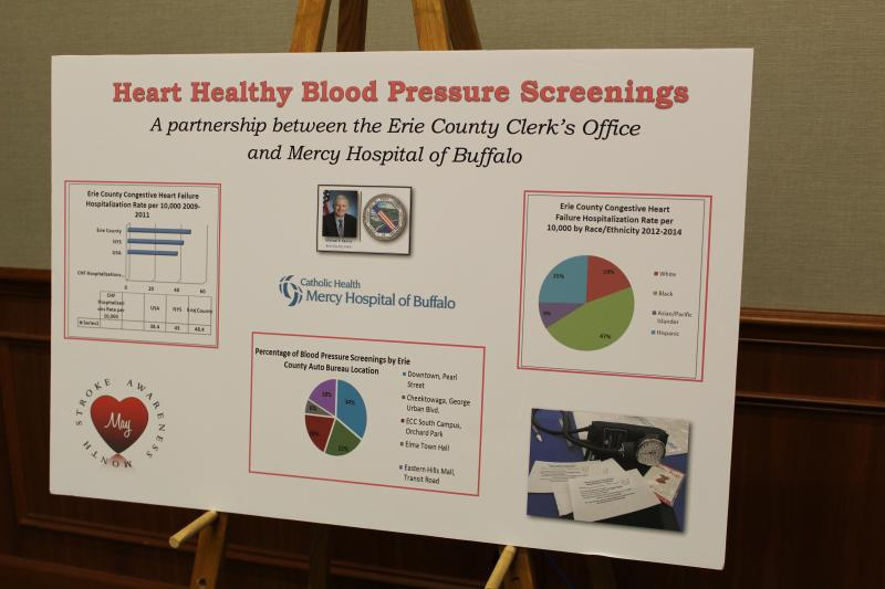 Heart Healthy Auto Bureau Blood Pressure Screening