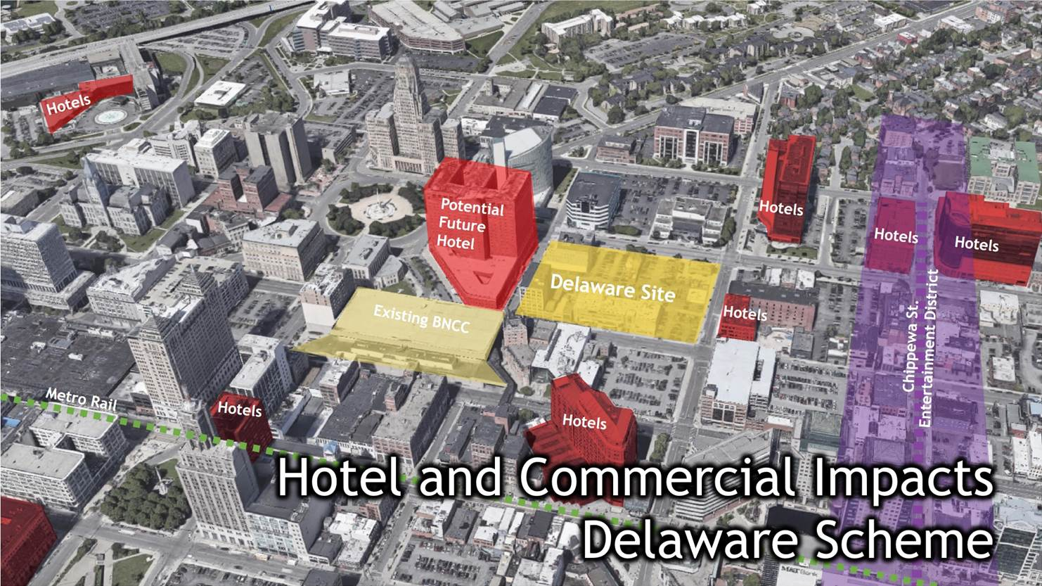 Delaware Site and Statler Site – Nearby hotels and activity centers