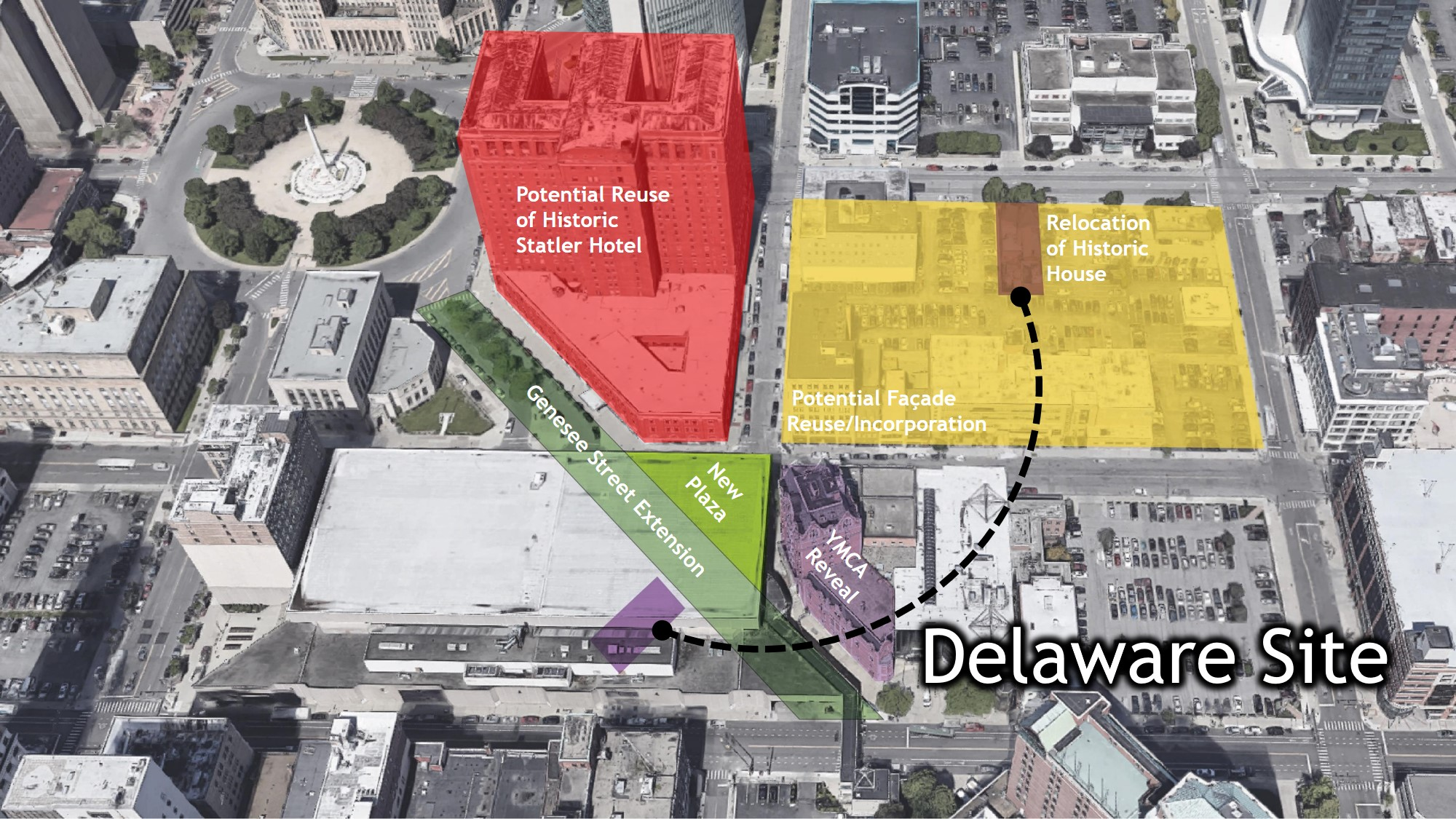 Delaware Site – Recommended project elements