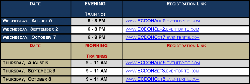 Table of training dates