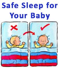 Cartoon showing baby sleeping on stomach & then on back