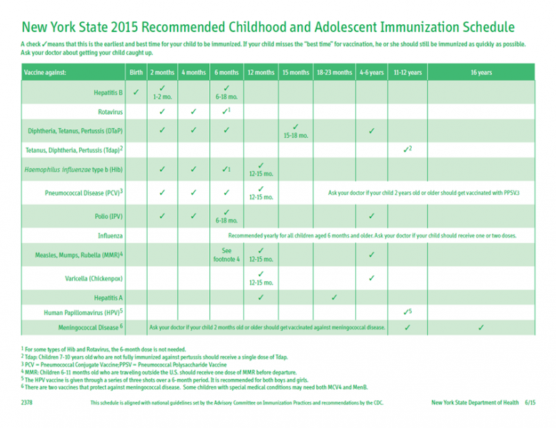 2015 Table Childhood Vaccines